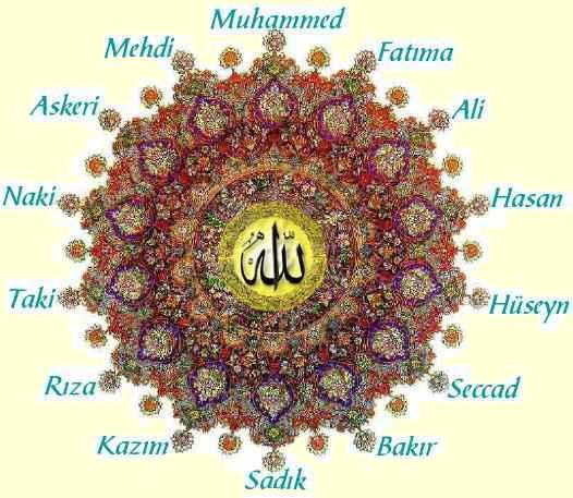Əhli-beyt (ə) Quranda